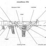 recoilless_rifle