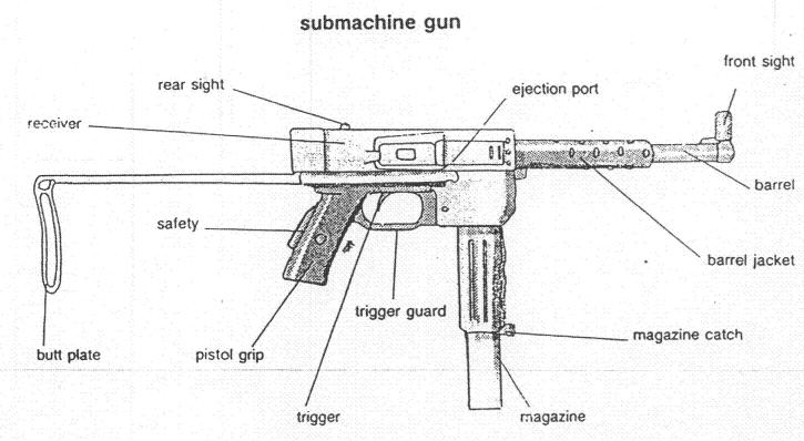 smoke ring machine gun