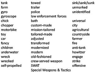 Useful vocabulary to describe vehicles